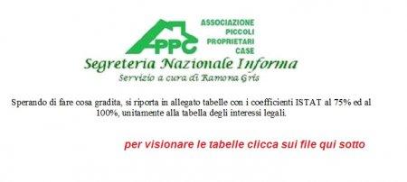 TABELLE CON COEIFICIENTI ISTAT
